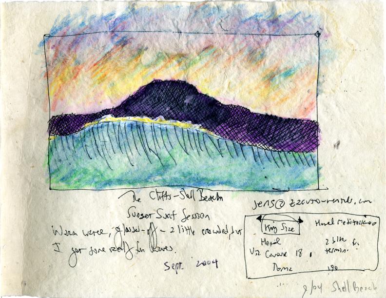 The cliffs on Shell Beach